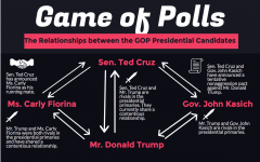 Politics Playbook: Explaining why Sen. Ted Cruz chose Ms. Carly Fiorina for his running mate