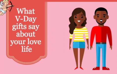What Valentine's Day Gifts say about your love life